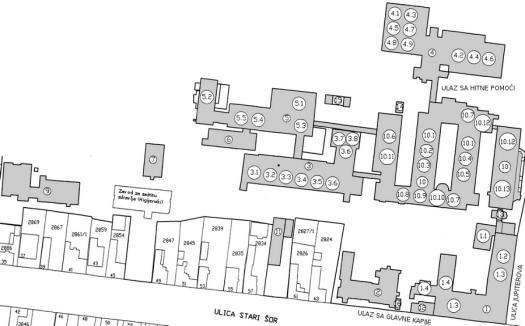 Mapa službi i odeljenja